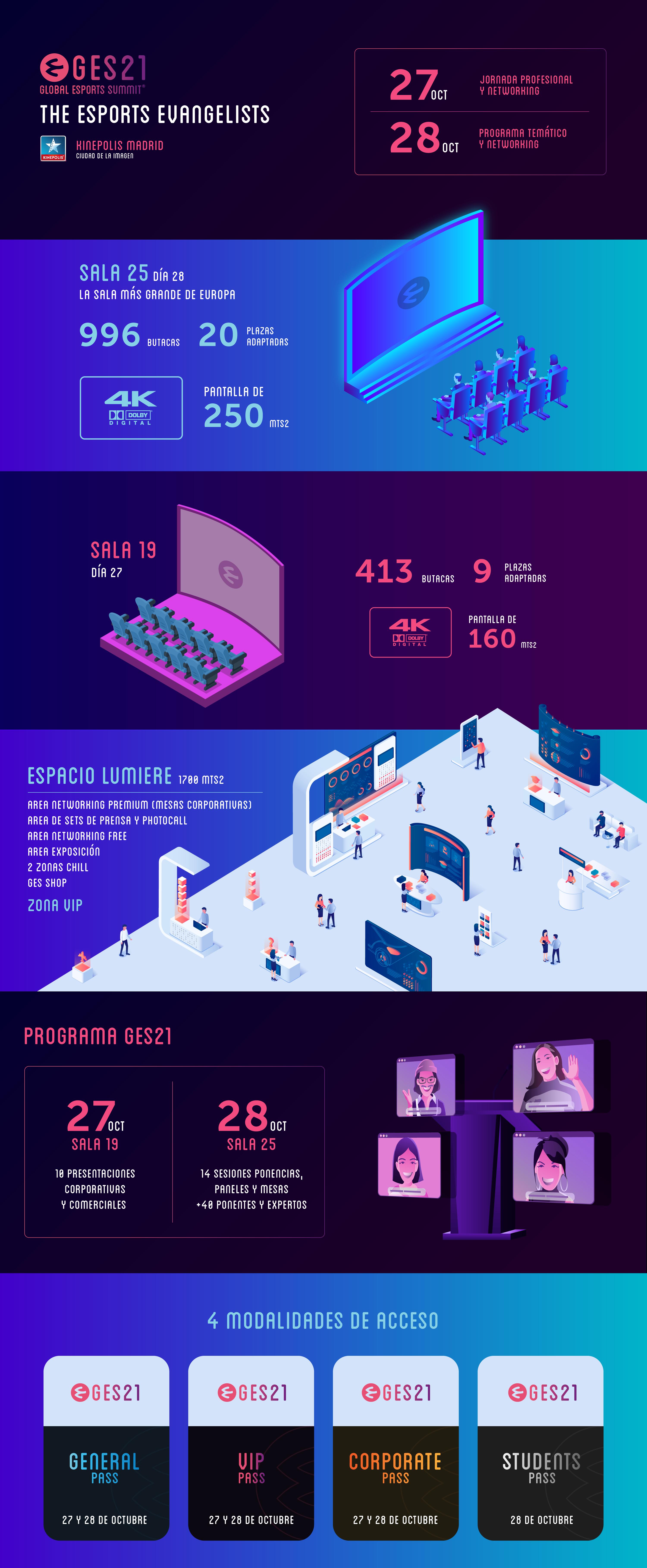 Infografia GES 2021
